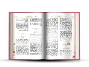 ספר מודעות והעצמה